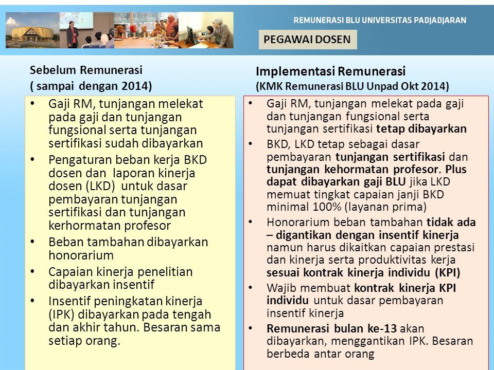 Implementasi Remunerasi