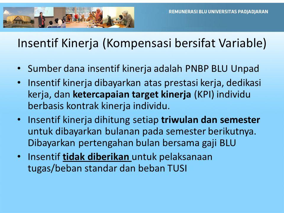 Insentif Kinerja (Kompensasi bersifat Variable)