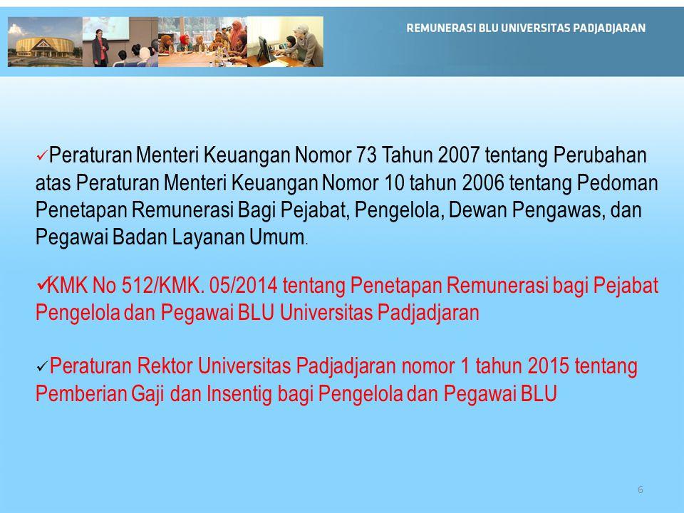 Peraturan Menteri Keuangan Nomor 73 Tahun 2007 tentang Perubahan atas Peraturan Menteri Keuangan Nomor 10 tahun 2006 tentang Pedoman Penetapan Remunerasi Bagi Pejabat, Pengelola, Dewan Pengawas, dan Pegawai Badan Layanan Umum.
