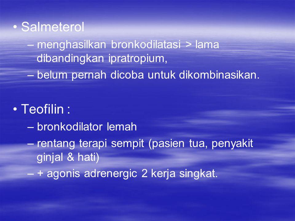 • Salmeterol • Teofilin :