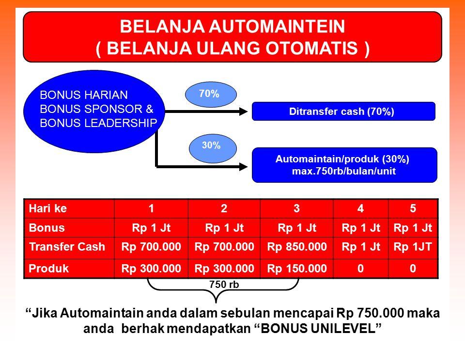 ( BELANJA ULANG OTOMATIS ) Automaintain/produk (30%)