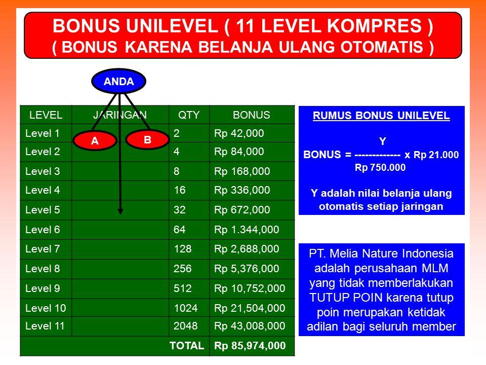 BONUS UNILEVEL ( 11 LEVEL KOMPRES )