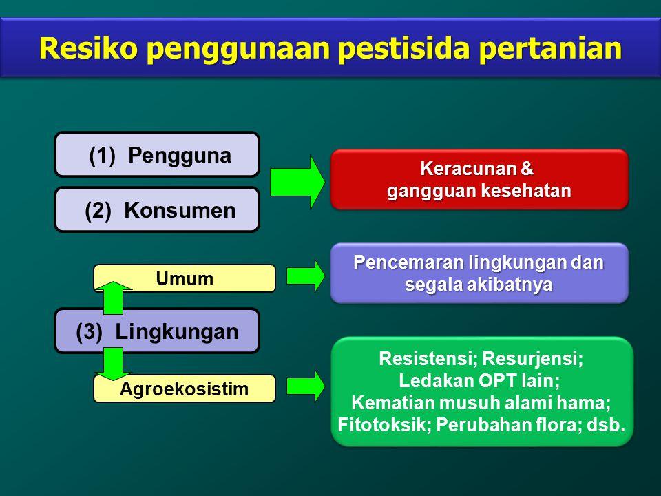 Resiko penggunaan pestisida pertanian