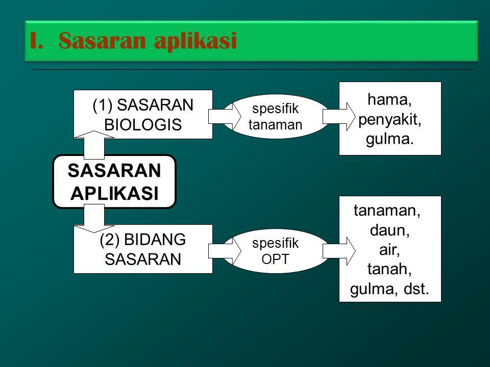 I. Sasaran aplikasi SASARAN APLIKASI hama, (1) SASARAN penyakit,