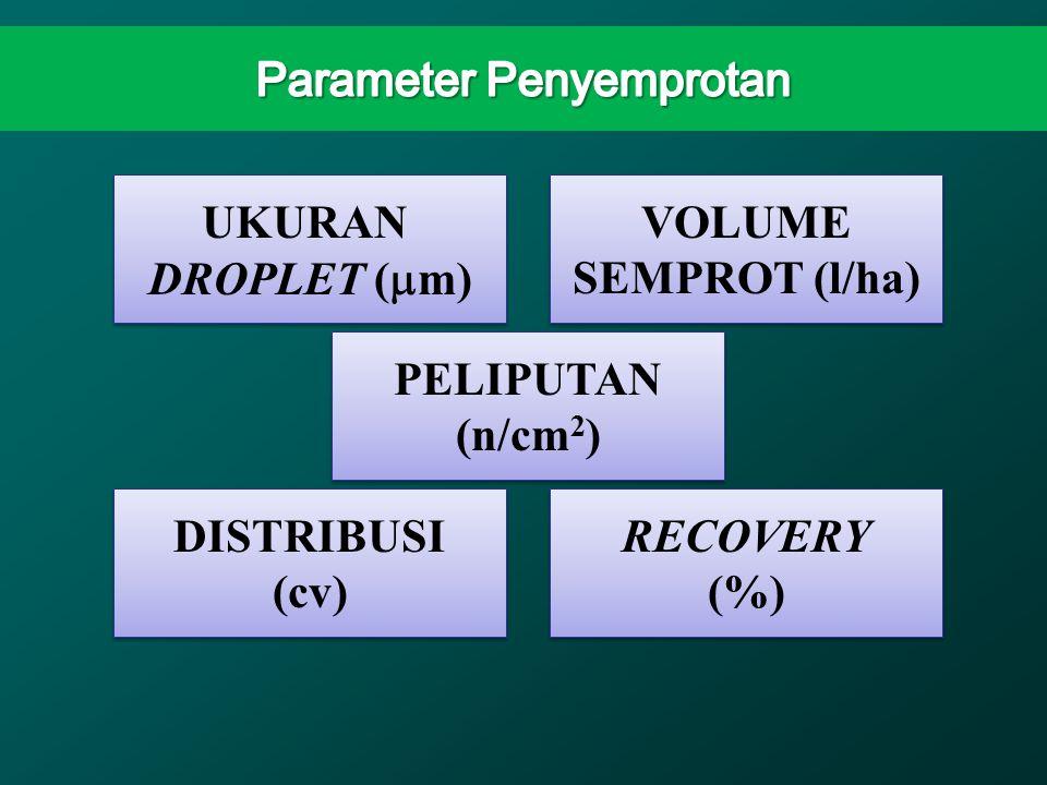 Parameter Penyemprotan