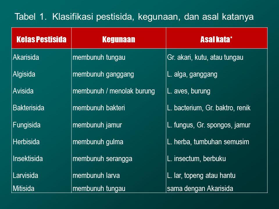 Tabel 1. Klasifikasi pestisida, kegunaan, dan asal katanya