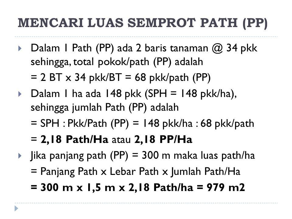 MENCARI LUAS SEMPROT PATH (PP)