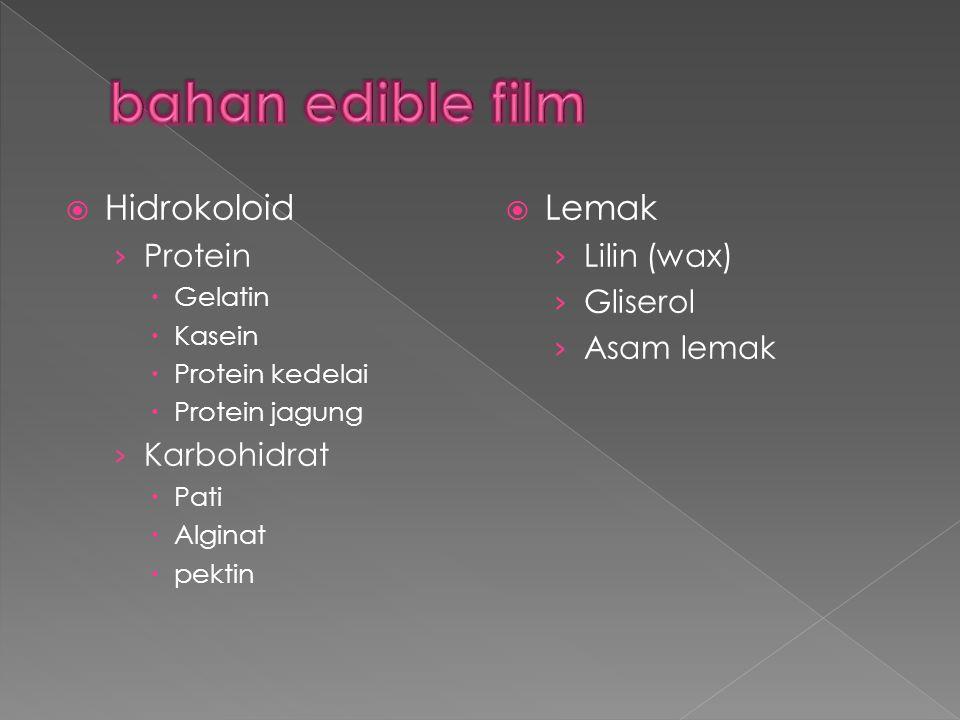 bahan edible film Hidrokoloid Lemak Protein Karbohidrat Lilin (wax)