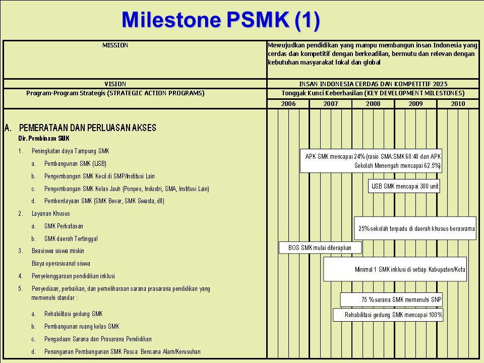 Milestone PSMK (1)
