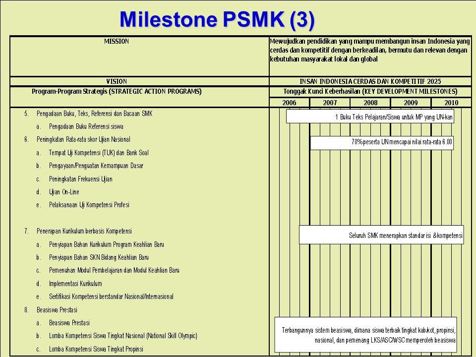 Milestone PSMK (3)