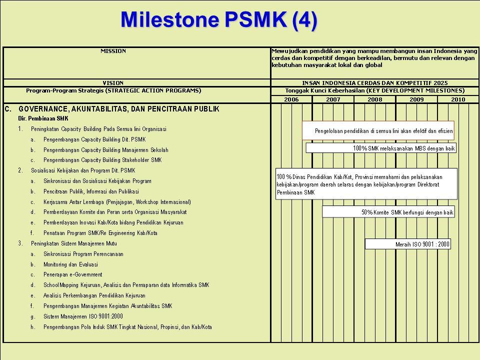 Milestone PSMK (4)