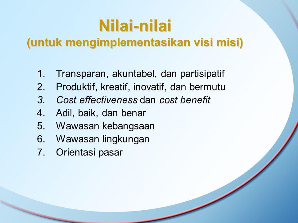 Nilai-nilai (untuk mengimplementasikan visi misi)
