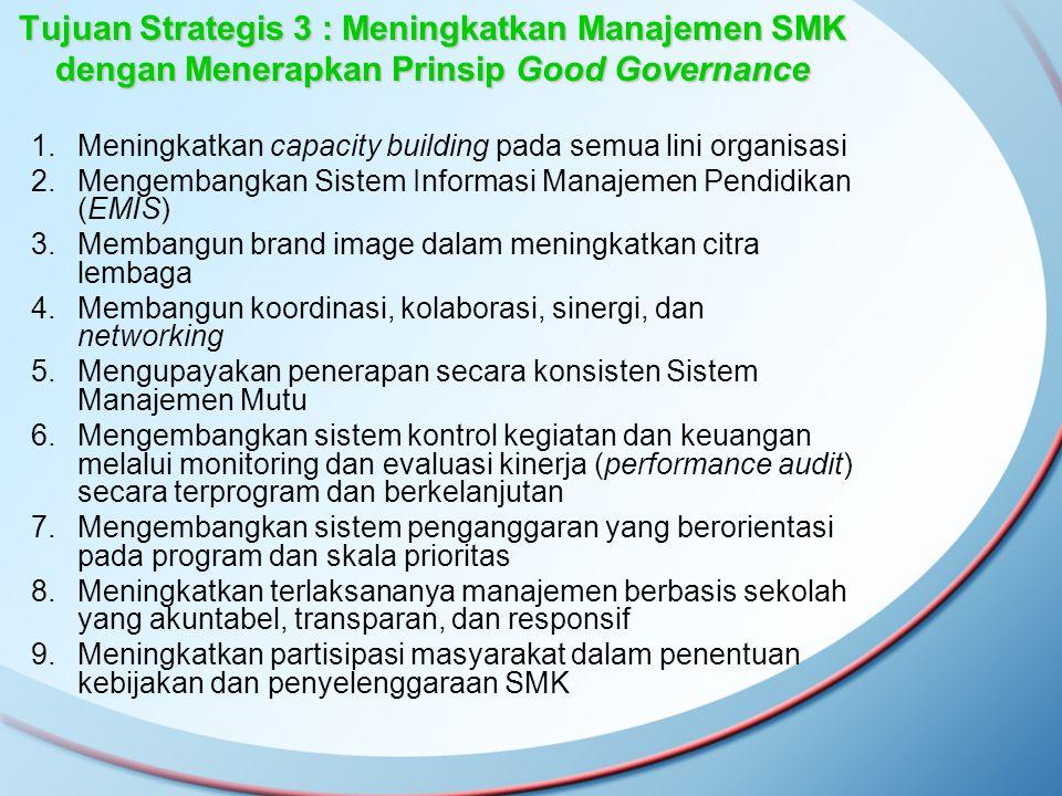 Tujuan Strategis 3 : Meningkatkan Manajemen SMK dengan Menerapkan Prinsip Good Governance