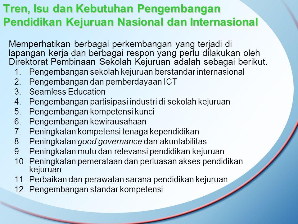 Tren, Isu dan Kebutuhan Pengembangan Pendidikan Kejuruan Nasional dan Internasional