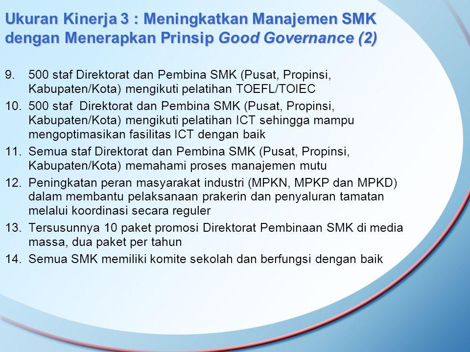 Ukuran Kinerja 3 : Meningkatkan Manajemen SMK dengan Menerapkan Prinsip Good Governance (2)