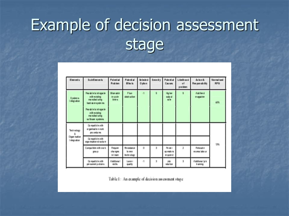 Example of decision assessment stage