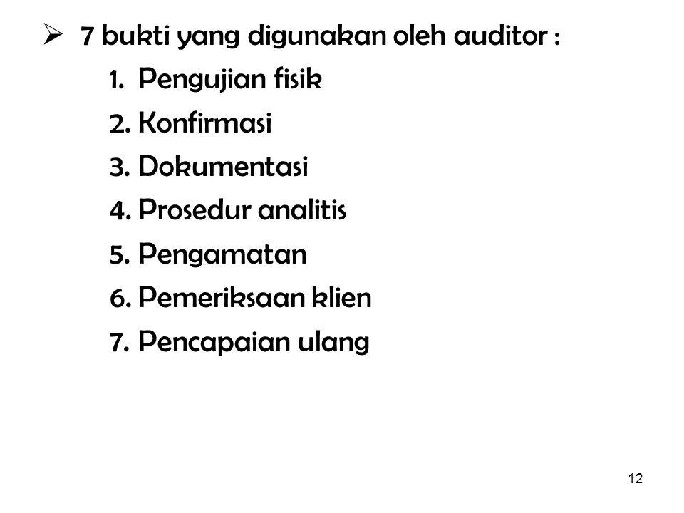 7 bukti yang digunakan oleh auditor :
