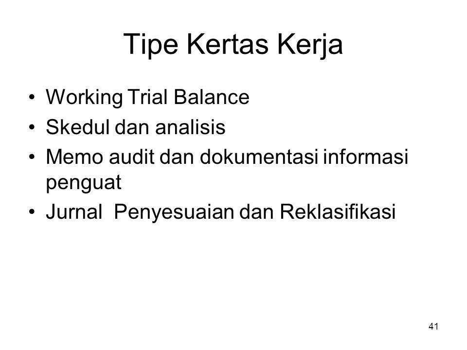 Tipe Kertas Kerja Working Trial Balance Skedul dan analisis