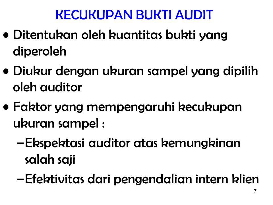 KECUKUPAN BUKTI AUDIT Ditentukan oleh kuantitas bukti yang diperoleh. Diukur dengan ukuran sampel yang dipilih oleh auditor.