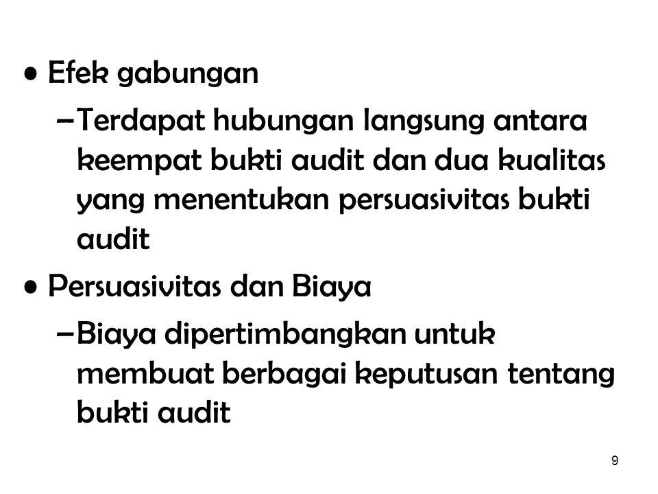 Efek gabungan Terdapat hubungan langsung antara keempat bukti audit dan dua kualitas yang menentukan persuasivitas bukti audit.