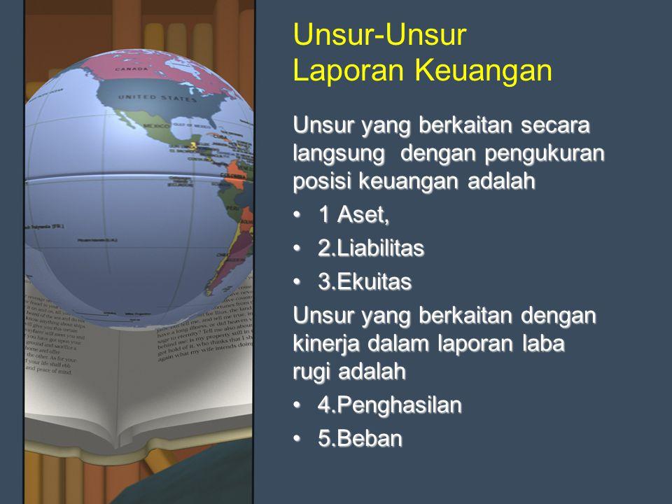 Unsur-Unsur Laporan Keuangan