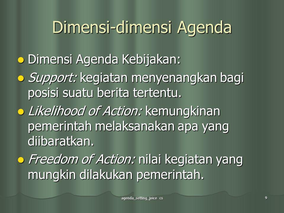 Dimensi-dimensi Agenda