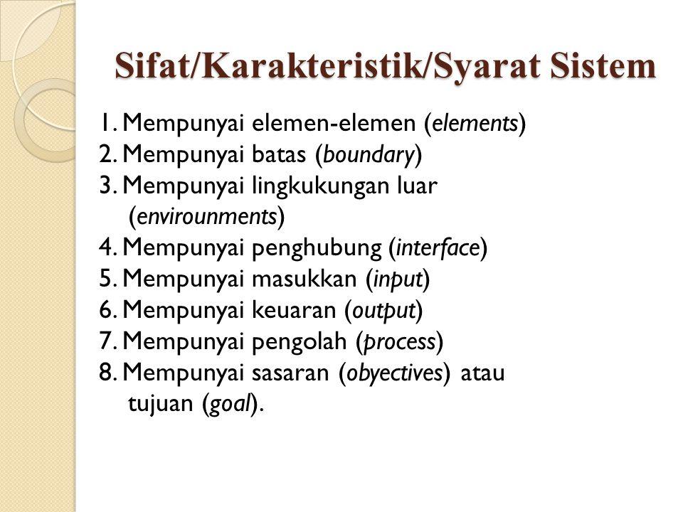 Sifat/Karakteristik/Syarat Sistem