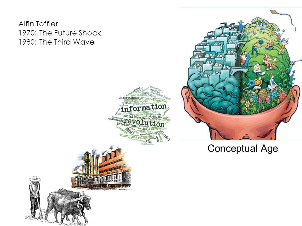 Conceptual Age Alfin Toffler 1970: The Future Shock