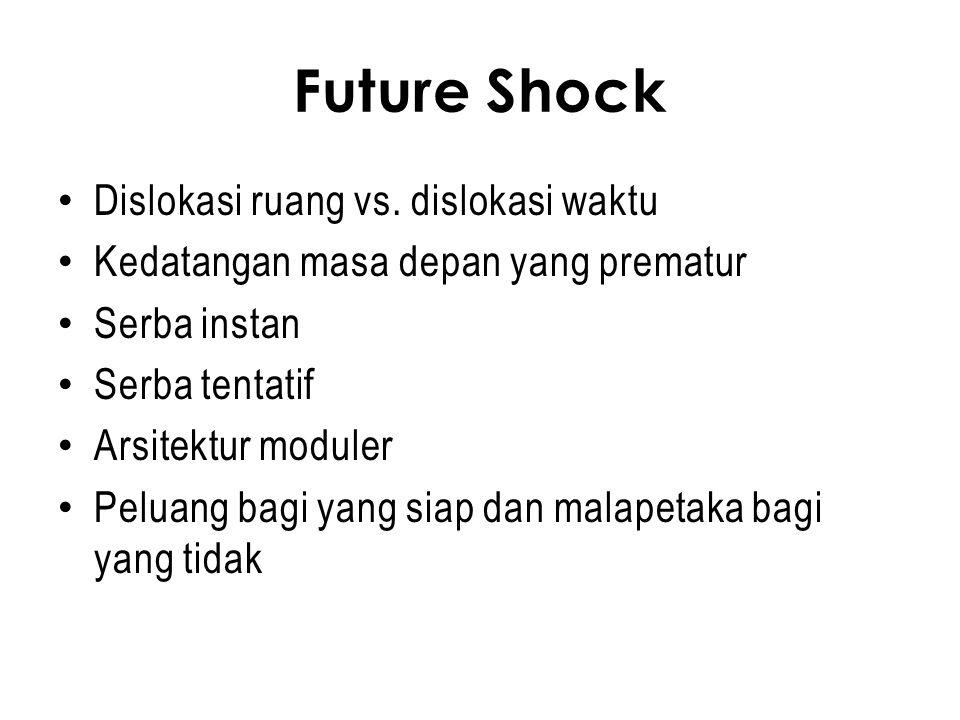 Future Shock Dislokasi ruang vs. dislokasi waktu