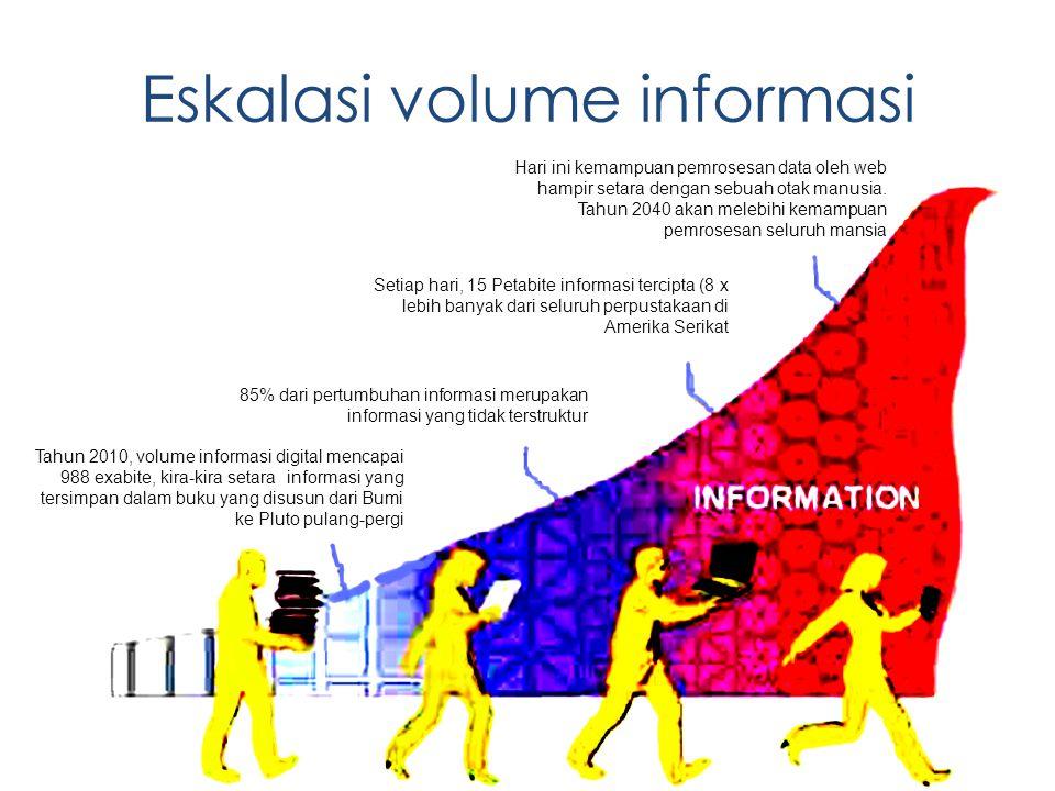 Eskalasi volume informasi