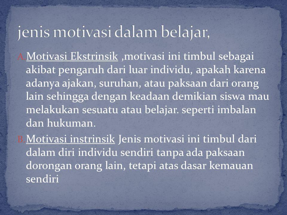 jenis motivasi dalam belajar,