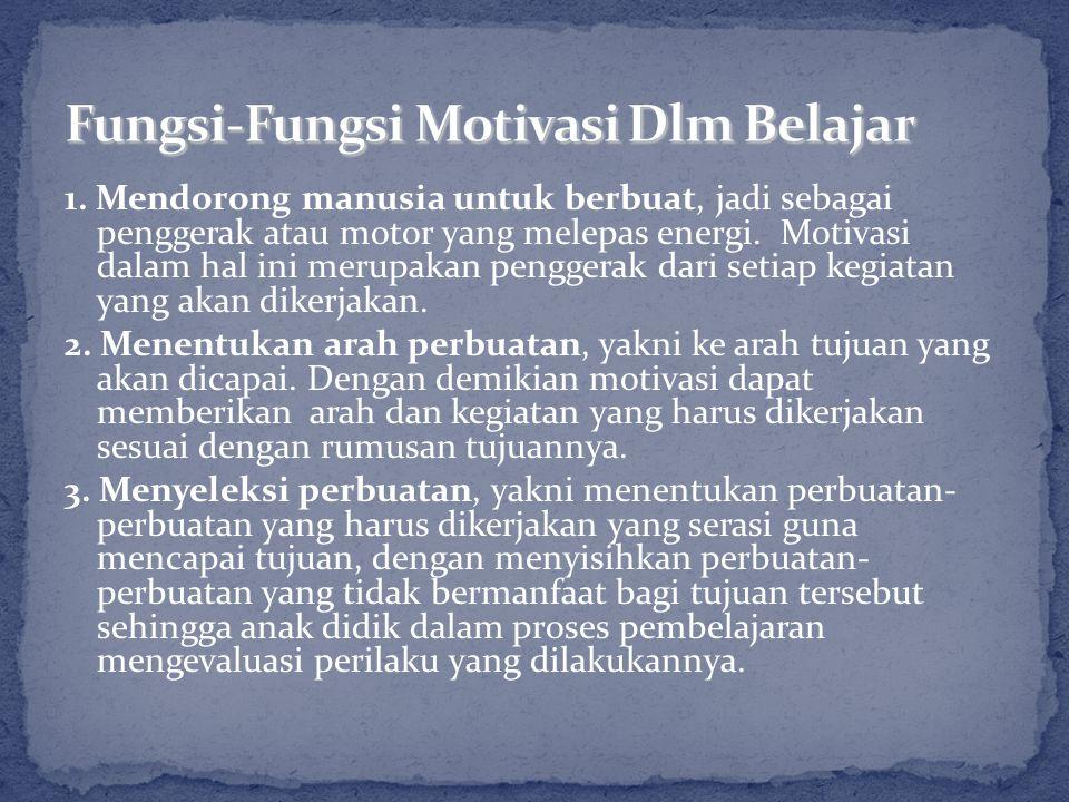 Fungsi-Fungsi Motivasi Dlm Belajar