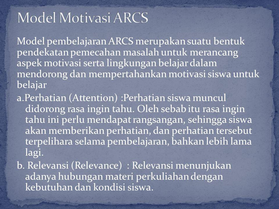 Model Motivasi ARCS