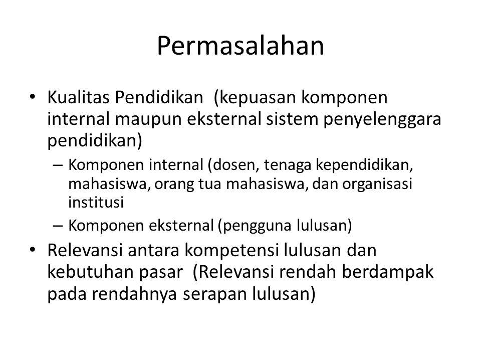 Permasalahan Kualitas Pendidikan (kepuasan komponen internal maupun eksternal sistem penyelenggara pendidikan)