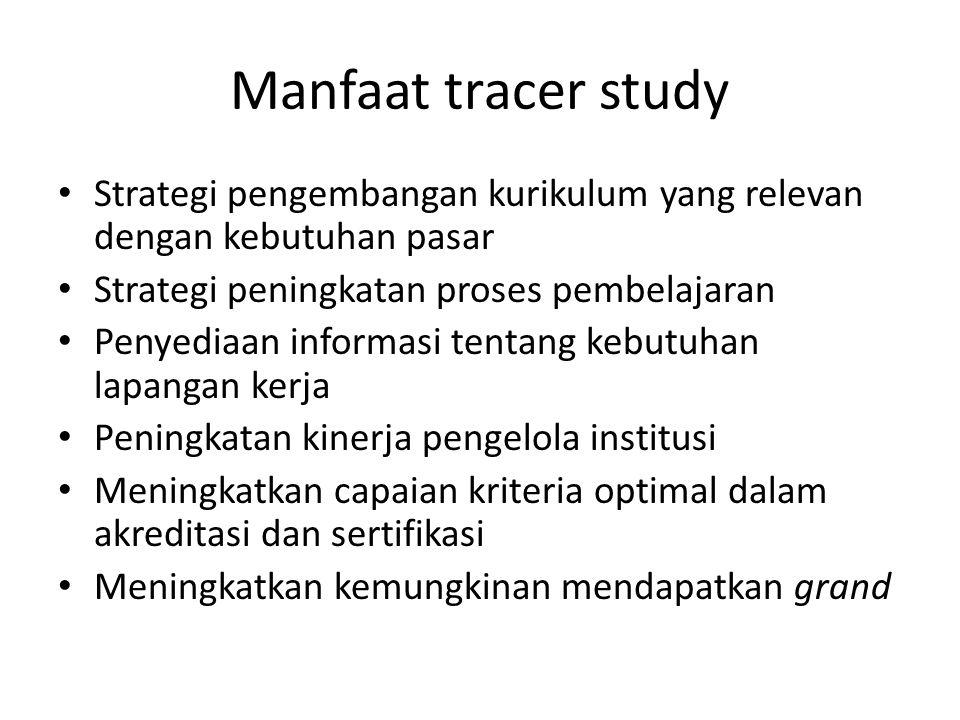 Manfaat tracer study Strategi pengembangan kurikulum yang relevan dengan kebutuhan pasar. Strategi peningkatan proses pembelajaran.