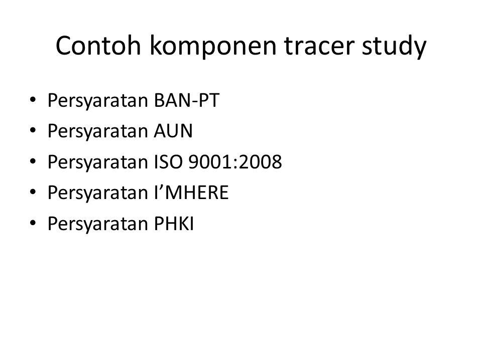 Contoh komponen tracer study