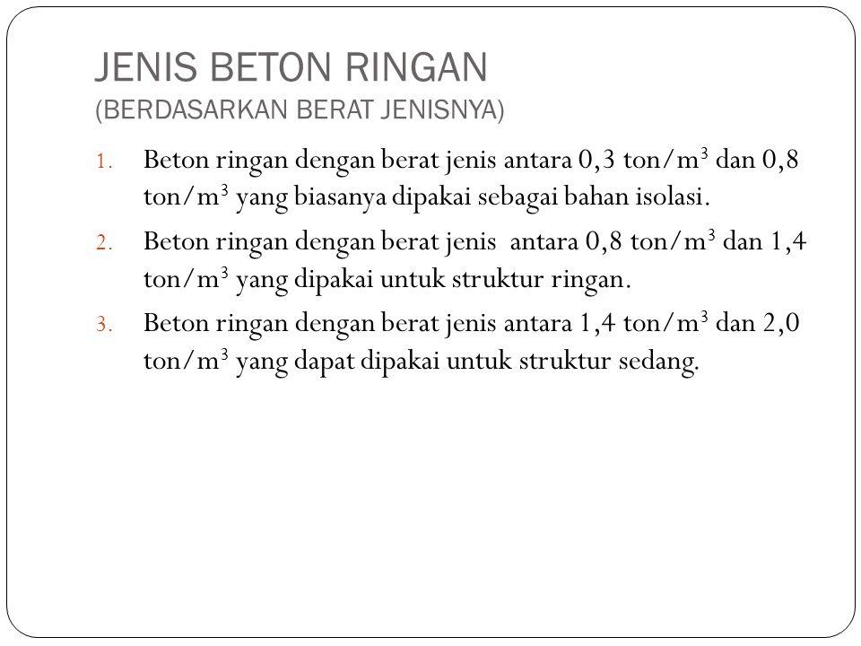JENIS BETON RINGAN (BERDASARKAN BERAT JENISNYA)