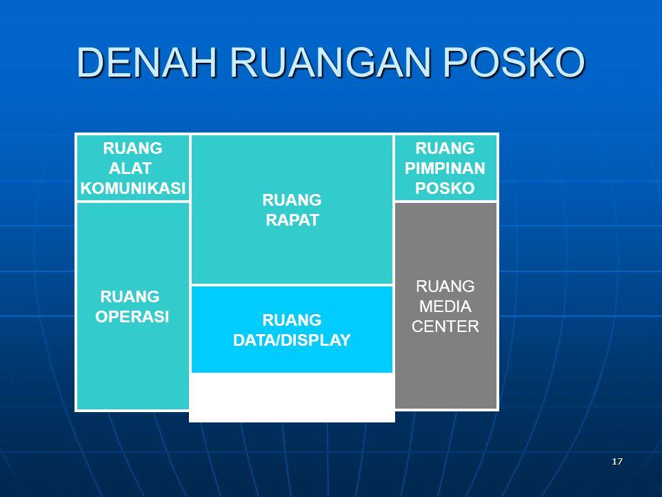 DENAH RUANGAN POSKO RUANG ALAT KOMUNIKASI OPERASI RAPAT DATA/DISPLAY