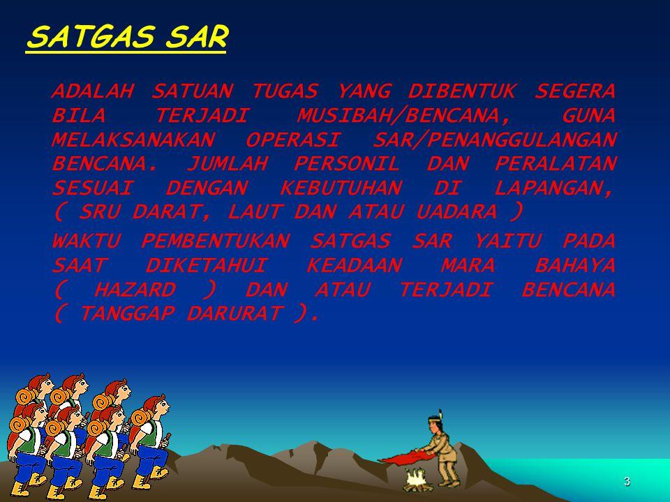 SATGAS SAR
