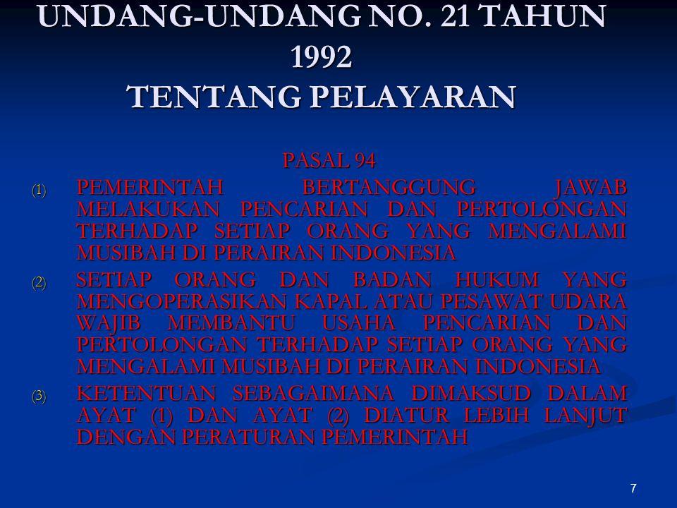 UNDANG-UNDANG NO. 21 TAHUN 1992 TENTANG PELAYARAN