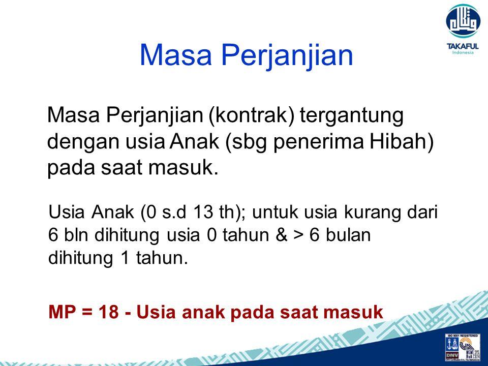 Masa Perjanjian Masa Perjanjian (kontrak) tergantung dengan usia Anak (sbg penerima Hibah) pada saat masuk.