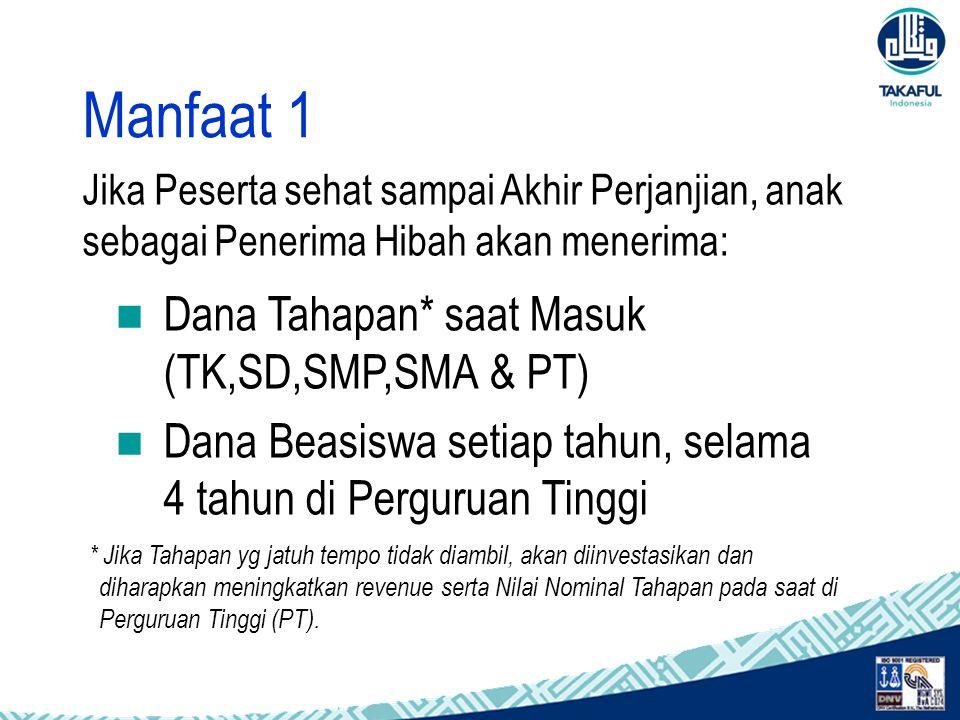 Manfaat 1 Dana Tahapan* saat Masuk (TK,SD,SMP,SMA & PT)