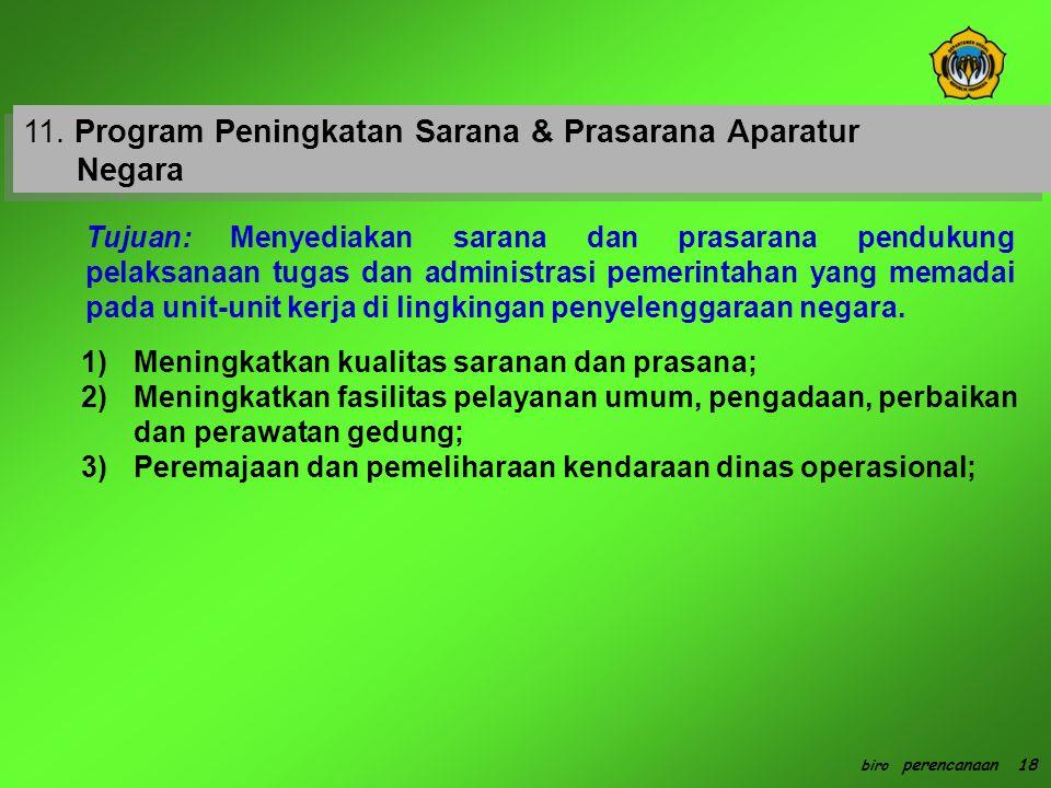 11. Program Peningkatan Sarana & Prasarana Aparatur Negara