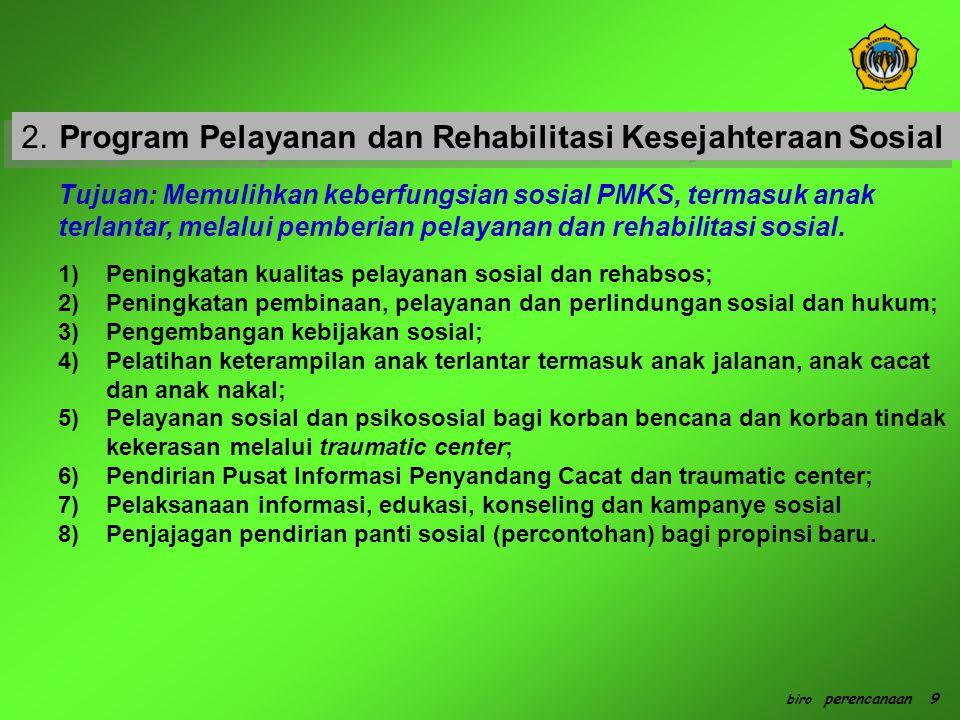 2. Program Pelayanan dan Rehabilitasi Kesejahteraan Sosial