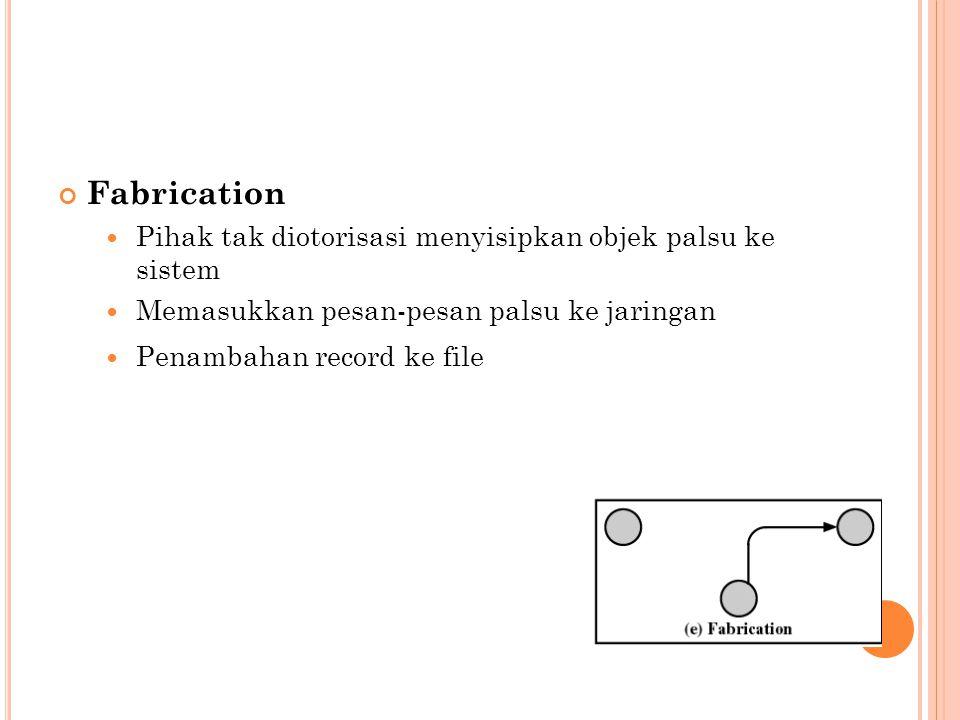 Fabrication Pihak tak diotorisasi menyisipkan objek palsu ke sistem