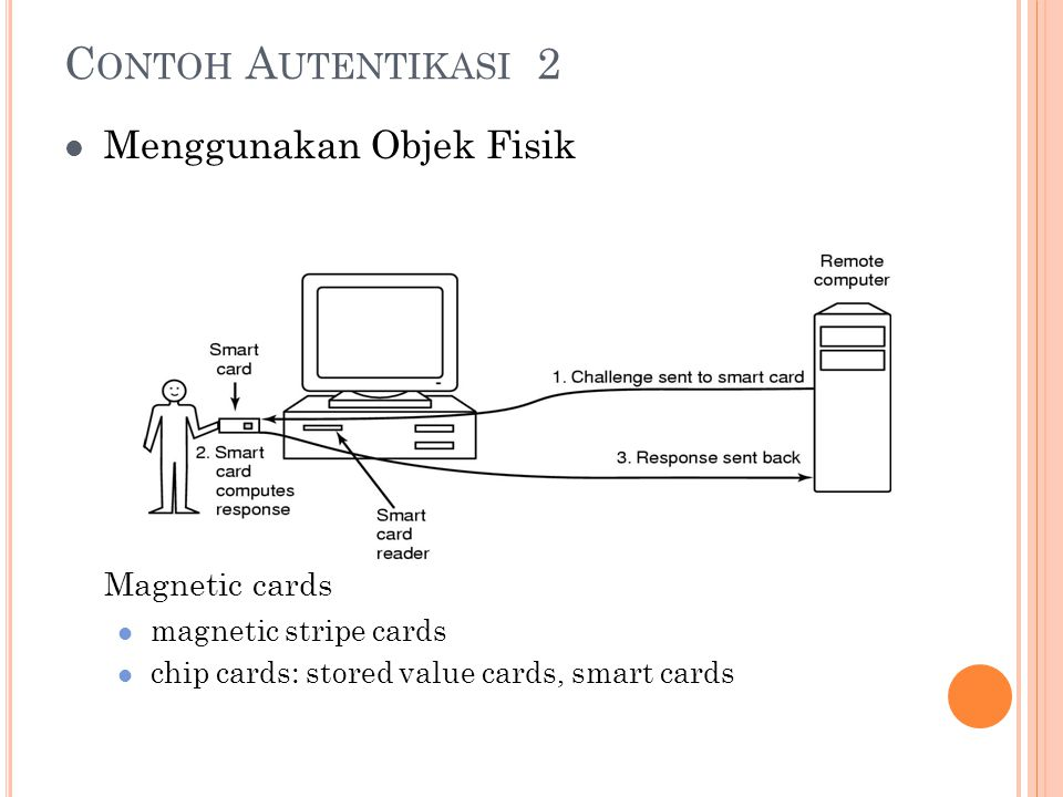 Contoh Autentikasi 2 Magnetic cards Menggunakan Objek Fisik