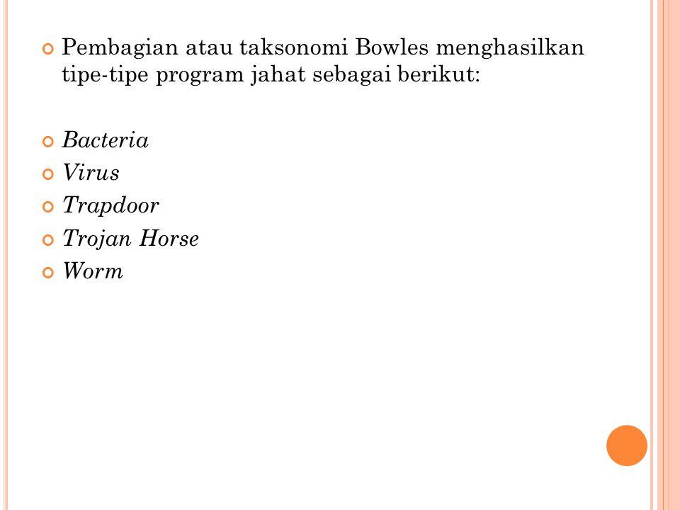 Pembagian atau taksonomi Bowles menghasilkan tipe-tipe program jahat sebagai berikut: