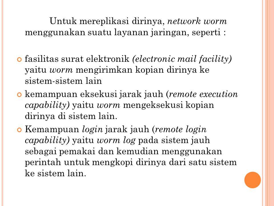 Untuk mereplikasi dirinya, network worm menggunakan suatu layanan jaringan, seperti :