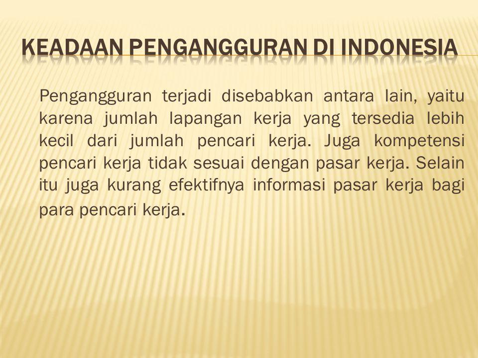 Keadaan Pengangguran di Indonesia