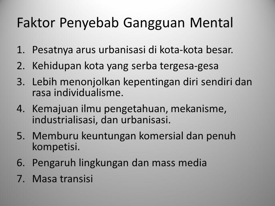 Faktor Penyebab Gangguan Mental